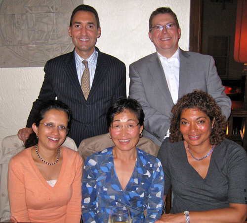 FIHUK Trustees